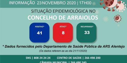Situação Epidemiológica no Concelho de Arraiolos
